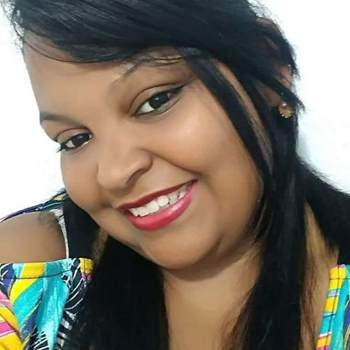 jessicas368002_Minas Gerais_미혼_여성