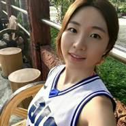 kimcas's profile photo