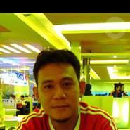 shirom13's profile photo