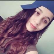 cerarz's profile photo
