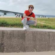 duyh057's profile photo