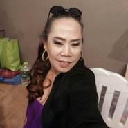 toniwaraphons's profile photo