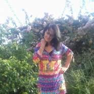 luizam79's profile photo