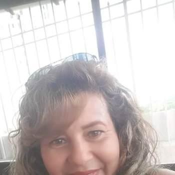 rosyr36_Antioquia_Độc thân_Nữ