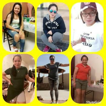 sannav_Al Wakrah_Single_Female