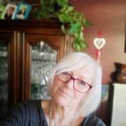 li3083's profile photo