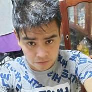 urip545's profile photo