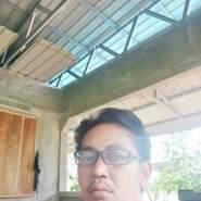 fahrizal84's profile photo