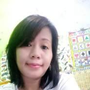 nenan38's profile photo