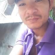 nguyend395436's profile photo