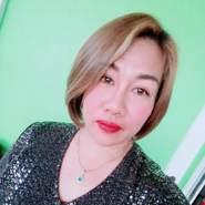 user_kot9079's profile photo