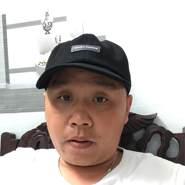 tuanv306's profile photo