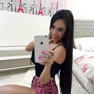 babyl62's profile photo