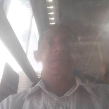 franciscoa414749_Sao Paulo_Libero/a_Uomo