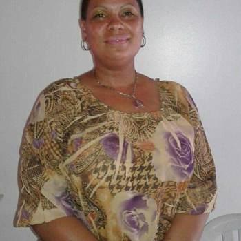 lac4856_Distrito Nacional (Santo Domingo)_Single_Female