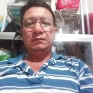 tuanp31's profile photo
