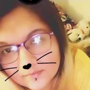 juana416732's profile photo