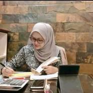sugarmummyagent85825's profile photo