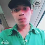 trungnguyen766688's profile photo