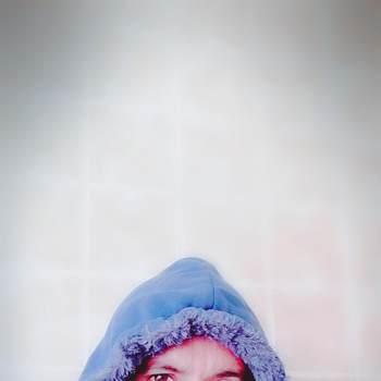 khadim16_Punjab_Svobodný(á)_Muž