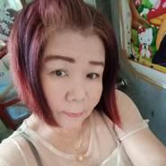user_yux4735's profile photo