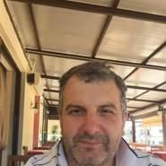 clintonzia's profile photo