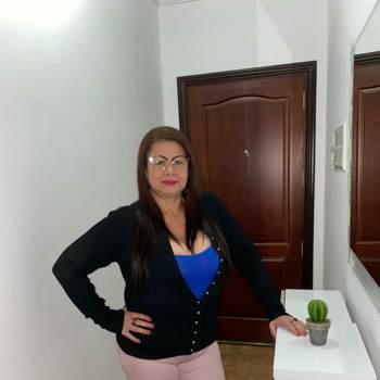 leticiat737579_Antioquia_Kawaler/Panna_Kobieta