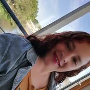 ceciliag54196's profile photo