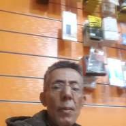 abdullha22's profile photo