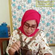 iyuta973's profile photo