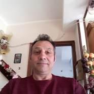 salvatorel989407's profile photo