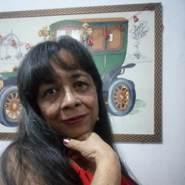 mariajose727511's profile photo
