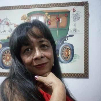 mariajose727511_Paraiba_Soltero (a)_Femenino