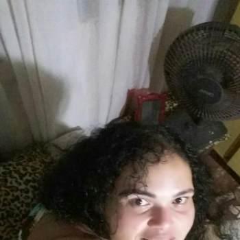 julieta301052_Sao Paulo_Soltero (a)_Femenino