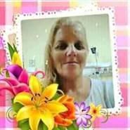 silviadiaz23242's profile photo
