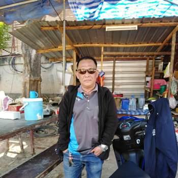 user_um914_Chiang Mai_Single_Male
