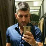roys080's profile photo
