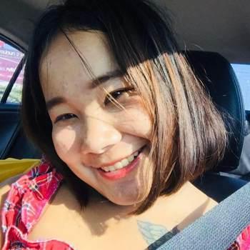 userwqgvl964_Chiang Mai_Độc thân_Nữ