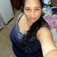 soniac174's profile photo