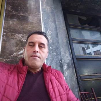 karima1456_Tanger-Tetouan-Al Hoceima_Ελεύθερος_Άντρας