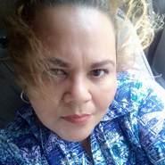 lac2276's profile photo
