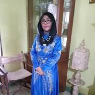 kusumaw22's profile photo