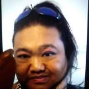caressac173687's profile photo