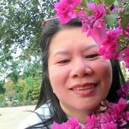 nguyentongthanhphuon's profile photo