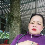 thanht1342's profile photo