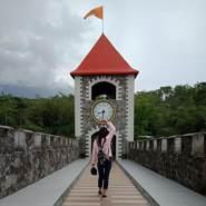 Shaka_virgo's profile photo