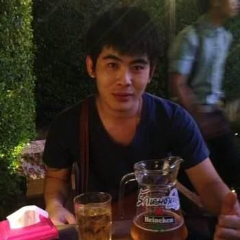userskg38265_Chiang Rai_Độc thân_Nam