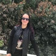 cidianag's profile photo