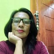 sriw480's profile photo