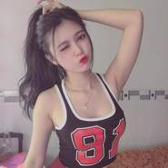 Quynh19's profile photo
